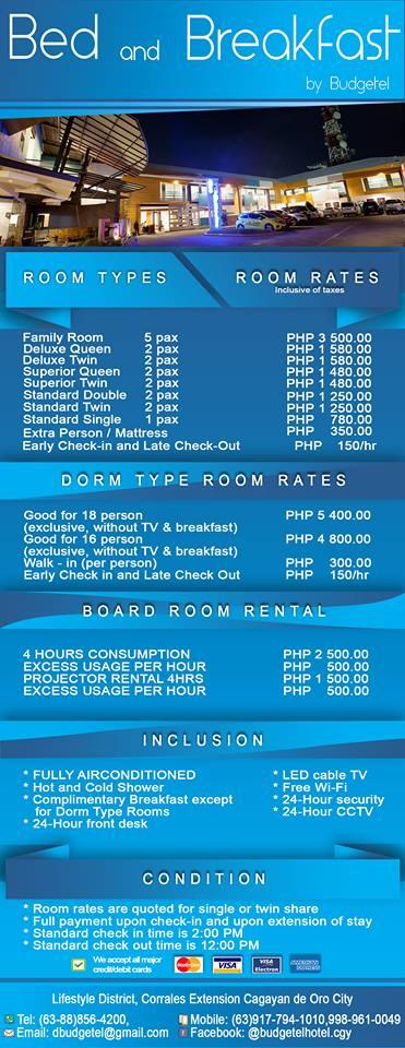 bed-breakfast-budgetel-room-rates